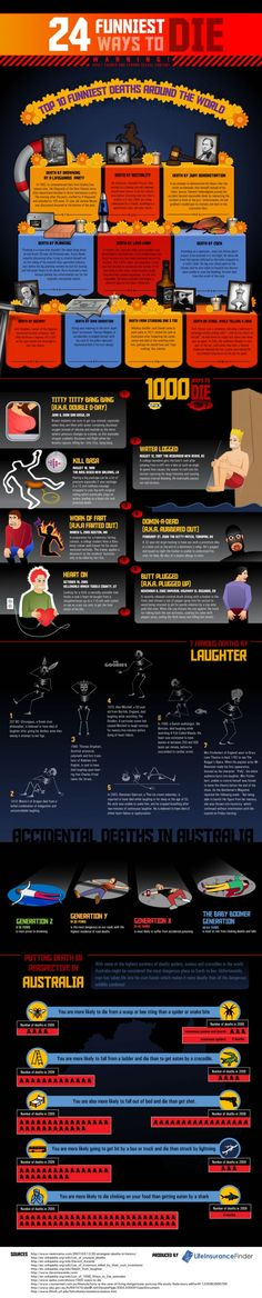 Funniest Deaths [infographic] | Daily Infographic