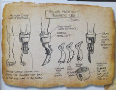 Hiccup's Prosthetic Leg - How to Train Your Dragon Wiki