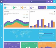 IWiki v1.0 is colourful, eCommerce ready admin dashboard HTML theme available with 4 colour schemes, 2 dashboard layouts, SASS CSS preprocessor and more.
