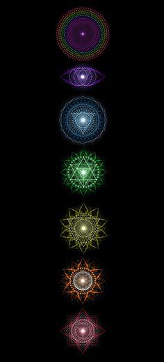 Complet activateur du Chakra terminer par ArtofSamuelFarrand