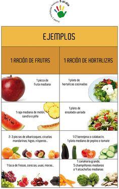 DIME QUE COMES (Blog de nutrición): MILHOJAS DE VERDURAS SUPERFÁCIL PARA PACIENTE DIFÍCIL :-)