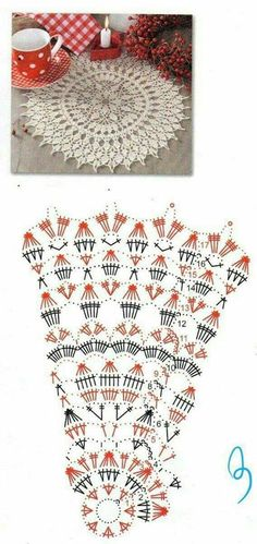 33 trendy ideas for knitting design fashion stitches Crochet Doily Diagram, Crochet Doily Patterns, Crochet Chart, Thread Crochet, Filet Crochet, Crochet Motif, Crochet Doilies, Crochet Stitches, Knitting Designs