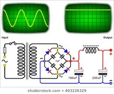 Pure Direct Current Power Supply Circuit Diagram with Waveform Electronics Projects, Simple Electronics, Hobby Electronics, Electrical Projects, Electronics Components, Electronics Gadgets, Electronic Circuit Design, Electronic Engineering, Electrical Engineering