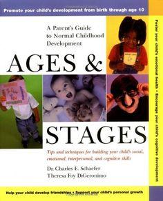Stages of Social-Emotional Development - Erik Erikson (Child Development Institute Parenting Today)