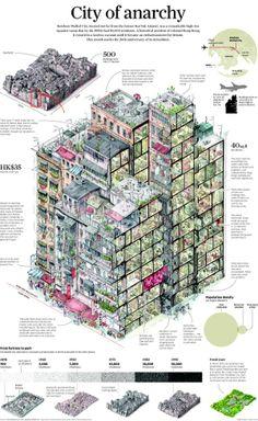 香港九龙城寨解剖图