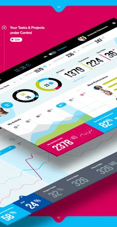 Activity Stream is an IOS dashboard concept in which data is aggregated from a variety of online services and displayed in a single beautiful interface. One Design, Design Ideas, Dashboard Design, Dashboards, Mobile Ui, Interactive Design, Concept, Activities, Ui Ux
