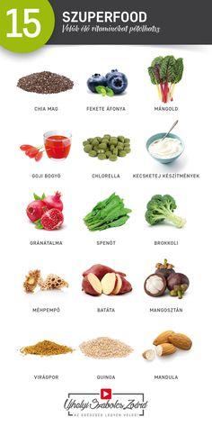 Quinoa, Foods, Health, Seaweed, Food Food, Food Items, Health Care, Salud