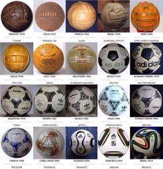 Balones oficiales de la Copa del Mundo. 1930 - 2014..