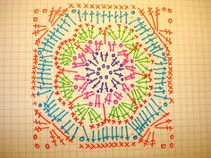 African Flower Pattern