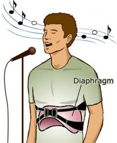 How To Sing Better-Learn How To Sing-How To Breathe-Voice Lessons