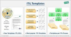 Free ITIL templates and checklists.  - Updated pin: https://de.pinterest.com/pin/528047125044049214/