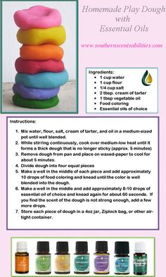 Pinner says: I just made this and it is the best homemade playdough yet. The cooking part was worriesome but as I kept stirring it thickened and when there was no stickiness left it was perfect. My son loves it. (I made it without the essential oils) Southern Scentsabilities: DIY Play Dough with Essential Oils