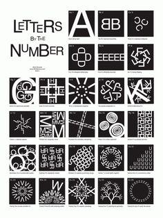 lettersbytheNumber-1