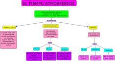 TIEMPO ATMOSFERICO Y CLIMA.cmap (943×505)