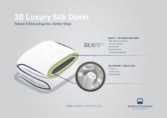 The most loftly SilkFX® duvet SilkFX® filling (long washable Mulberry silk fibres) with a lofty layer of high quality polyester – for that snuggly feeling. Cover: Cotton Cambric Filling: SilkFX® Long Mulberry Silk and Conjugated Polyester Mulberry Silk, Pork Recipes, Mattress, Duvet, Layers, Packing, Cotton, Design