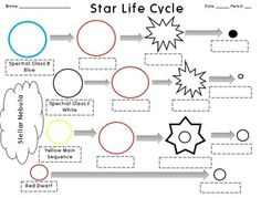 life cycle of stars by uk teaching resources tes c o n t e n t t a l k pinterest tes. Black Bedroom Furniture Sets. Home Design Ideas