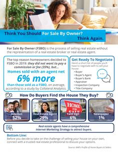 Think You Should For Sale By Owner? Think Again [INFOGRAPHIC] Real Estate Articles, Real Estate Information, Real Estate Tips, Real Estate Services, Real Estate Broker, Las Vegas Real Estate, San Diego Houses, Selling Your House, Selling Real Estate