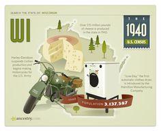 #Wisconsin #1940 #1940 Census