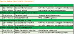 Jawara Reksa Dana Life Achievement 2017