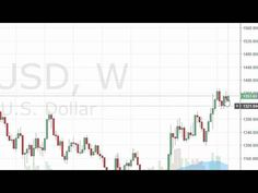 Technical Analysis: Gold Prices forecast for the week of August 15 2016 - http://grafill.us/technical-analysis-gold-prices-forecast-for-the-week-of-august-15-2016/