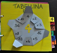 Giochi Yellow Things v yellow pill Math For Kids, Fun Math, Math Games, Math Activities, Crafts For Kids, Learning Multiplication, Teaching Math, Homeschool Math, 2nd Grade Math