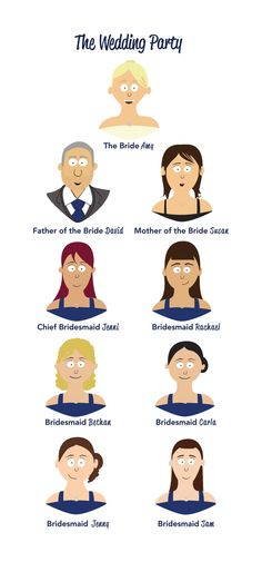 Wedding Party Illustrations (Part 1) by @davewi11