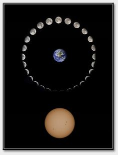 "The Circle Game - ""Variation of a previous post. Earth image by NASA (of course).""  -William Hood"