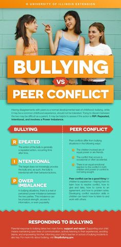 "A must-read for parents – how to tell the difference between ""normal"" peer conflict vs. Not going to take part in covert govt bullying on the job anymore Middle School Counseling, School Social Work, School Counselor, Elementary Counseling, Career Counseling, Counseling Activities, Elementary Schools, Social Emotional Learning, Social Skills"