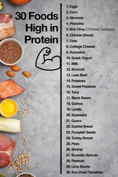 a list of 30 foods high in protein you can mix and match to fit your diet, your budget, and your taste buds! a list of 30 foods high in protein you can mix and match to fit your diet, your budget, and your taste buds! Low Carb High Protein, High Protein Foods List, Low Carb Meal, High Protein Recipes, Diet Recipes, Healthy Recipes, Healthy Foods, Diet Foods, High Protein Diet Plan