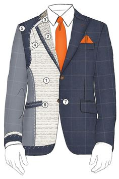 ALL you wanted to know about construction of a Suit Jacket! A must read for all men.. Topics: #OutfitIdeas and #MontrealFashion. Visit http://ez-couture.com to reserve your private appointment.