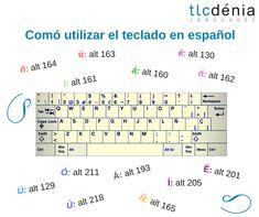 ¿Sabes los comandos para usar escribir español en tu teclado? ️⌨️️  #español #ELE #Spanish