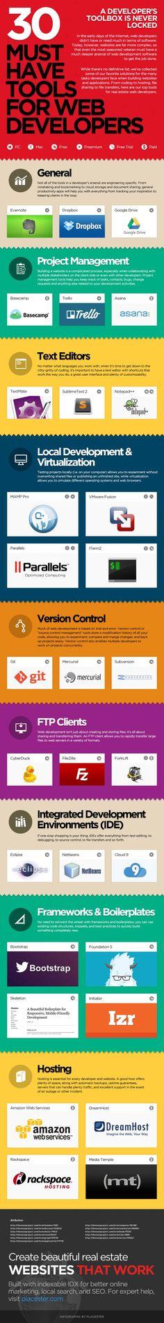 30 Must Have Tools for Web Developers Latest News & Trends on #webdesign and #webdevelopment | http://webworksagency.com: