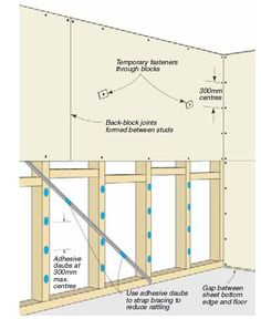 How To Build A Dry Wall Partition For Your House
