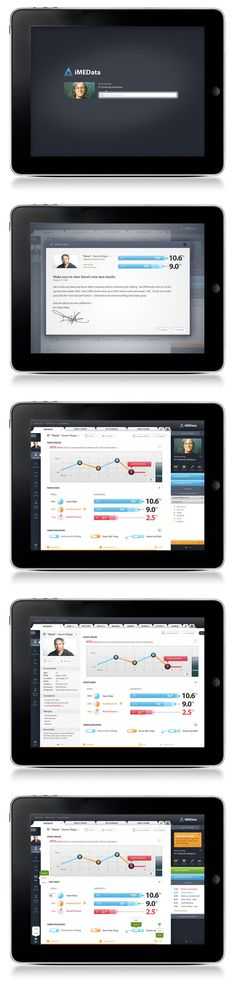iMEData iPad Application - probably could be simplified some more - new blueprint software ios