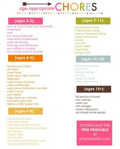 Age Appropriate Chores for Kids | simplykierste.com