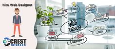 Designing is one of the most important parts of a website, Hire web designer from Crest Infotech.