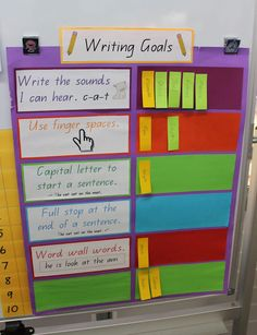 Writing goals chart for Kindergarten and Prep Goal Setting Classroom Organisation Kindergarten Writing, Teaching Writing, Kindergarten Classroom, Writing Activities, Teaching Ideas, Writing Ideas, Phonics Activities, Family Activities, Writing Goals Chart