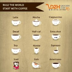 What type of coffee are you?  #Tag your friends and celebrate international #coffee day!