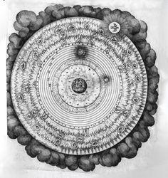 """""""De macrocosmi estructurae / [Utriusque cosmi maioris salicet et minoris metaphysica] """", 1617-19"""