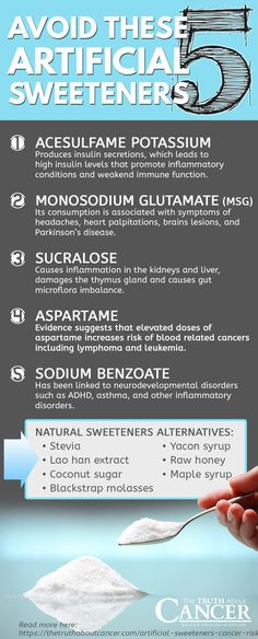 Due to our society's love of sugar, scientists and manufacturers have been busy producing synthetic artificial sweeteners. But did you know that there is a link between some artificial sweeteners and cancer?  Click on the image to read on as Dr. David Jockers goes over the artificial sweeteners and food additives which pose grave dangers to your health and increase cancerous activity.