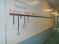 Grade 2, Bulletin Boards, Timeline, Ms, History, Second Grade, Bulletin Board, History Books, Historia
