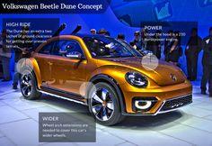 Volkswagen Beetle Dune concept | 2014 Detroit Auto Show #NAIAS