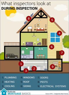 What exactly is that home inspector looking for? - First Home Buying - Ideas of First Home Buying - What exactly is that home inspector looking for? Home Selling Tips, Home Buying Tips, Home Buying Process, Selling Your House, Real Estate Tips, Selling Real Estate, Software, Buying Your First Home, Home Inspection