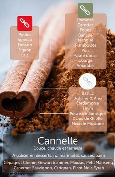 Cooking with cinnamon Because cinnamon brings a sweet note, think of it to reduce the amounts of sugar in your recipes! HOW TO USE GARLIC IN THE KITCHEN Garlic has many hea. Aromatic Herbs, Spices And Herbs, Vegetable Recipes, Food Hacks, Cooking Tips, Food And Drink, Dressing, Note, Yummy Food