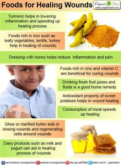 When you have an injury what you eat makes a great difference in the rate of your recovery. There are various food items such as turmeric, ghee, honey, meat products, milk products, zinc and vitamin C rich foods that speed up healing of wounds, both deep and superficial. These food items provide the necessary vitamins and minerals which aid in faster healing of wounds and proper functioning of human system. Given below are some of the food items, inclusion of which surely will help in…