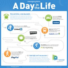 """""""day in the life infographic"""" - Google Search"""