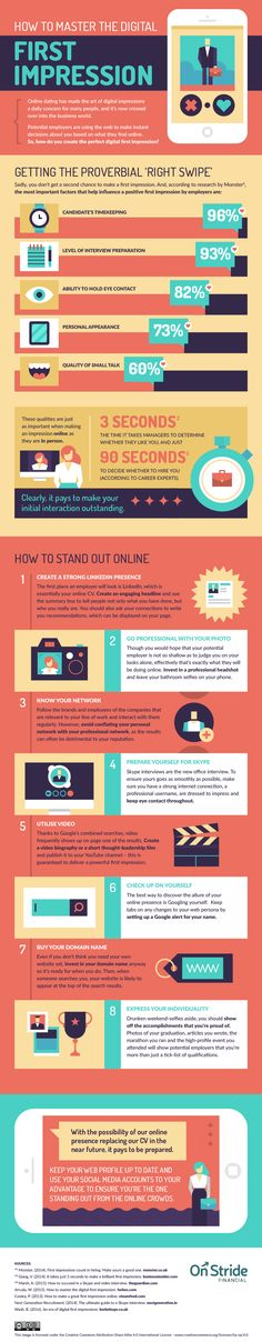 How to Master the Digital First Impression #Infographic #DigitalMedia #HowTo
