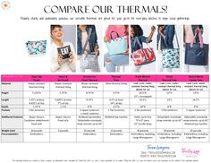 Available March 1st – August 31st, while supplies last. Trina Lovegren, Thirty-One Consultant www.trinalovegren.com Thirty One Thermal, Thirty One Bags, Thirty One Gifts, Messenger Bag Patterns, Insulated Bags, Thirty One Consultant, Crossbody Messenger Bag, Tote Bag, Bag Organization