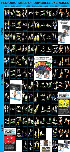 This clickable infograph lists over 100 different dumbbell exercises. Click on any illustration for a quick video demonstration of that exercise.