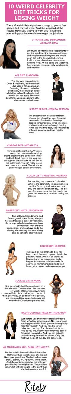 cool Would You Do It? The 10 Weird Celebrity Diet Tricks for Losing Weight...